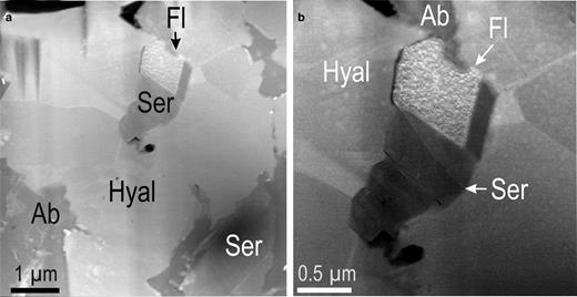 HAADF-STEM (a,b) showing details of the hyalophane (Hyal) aggregate in the middle part of the foil (case study B) surrounding an inclusion core comprising fluorite (Fl) and sericite (Ser).