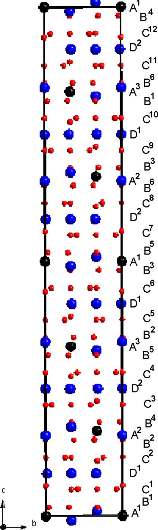 Projection of the mertieite-II structure along the x axis. Sb atoms are drawn as large blue circles, As atoms as large black circles, Pd atoms as small red circles.
