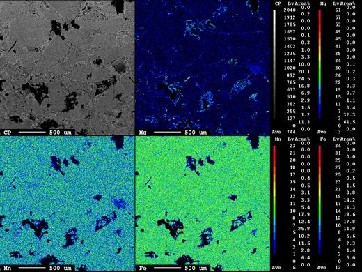 X-ray maps of Fe, Mn and Mg distributions in Fe,Mn-chlorite. Black areas correspond to scheelite. (CP – composite.)