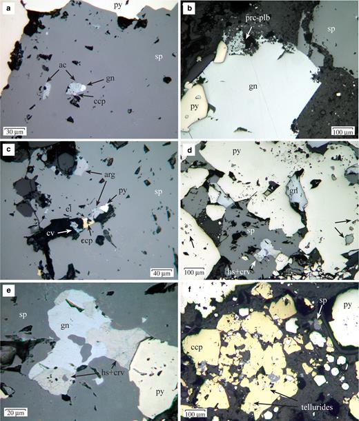 Photomicrographs under plane-polarized and reflected light. (a) Rounded acanthite (ac) inclusions, often with galena and chalcopyrite, within sphalerite crystals. Sample DDH36-191. (b) Pearceite–polybasite (prc-plb) group minerals replacing galena. (c) Argyrodite grains (arg) filling interstitial cavities between sphalerite and quartz crystals, along with pyrite (py), chalcopyrite (ccp) and Au-Ag alloy (el). There is also covellite (cv) after chalcopyrite (same sample as in a). (d) Pyrite (py) overgrown and partially replaced by galena (gn) and sphalerite (sp). Pyrite crystals show abundant irregular and rounded inclusions of Ag-bearing minerals (black arrows). Sample DDH31-79.5. (e) Detail from part (d) showing an intergrowth between hessite (hs, greyish white with a brownish shade) and cervelleite (crv, light blue). (f) Image of the telluride-rich chalcopyrite bearing sample DDH33-203 from the Puesto La Estancia prospect.