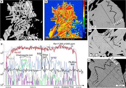 Molybdenite from Birgilda, sample Bir-1101/291.2: (a) SEM image of a molybdenite aggregate showing the positions of the LA-ICP-MS profiles; (b) ReLα X-ray map of the same area; (c) LA-ICP-MS spectra for line 3; (d–f) fragments of (a) with EMPA profiles.