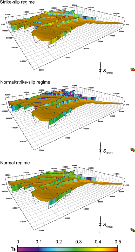 Comparison of slip-tendency values on mapped faults in the study area, for different stress states as detailed in Table 3. Note that the slip tendency is scaled to 0.5 to highlight those faults with higher values closer to µ. The top Captain Sandstone surface is shown for reference. The 800m depth contour is shown as a black dotted line.