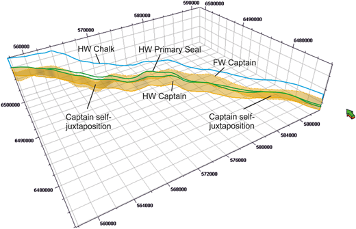 Fault-juxtaposition Allan diagram showing the self-juxtaposition of the Captain Sandstone (darker shade) and the hanging-wall extent of the Rodby and Carrack formation primary seal and the Chalk Group secondary seal. HW, hanging wall; FW, footwall.