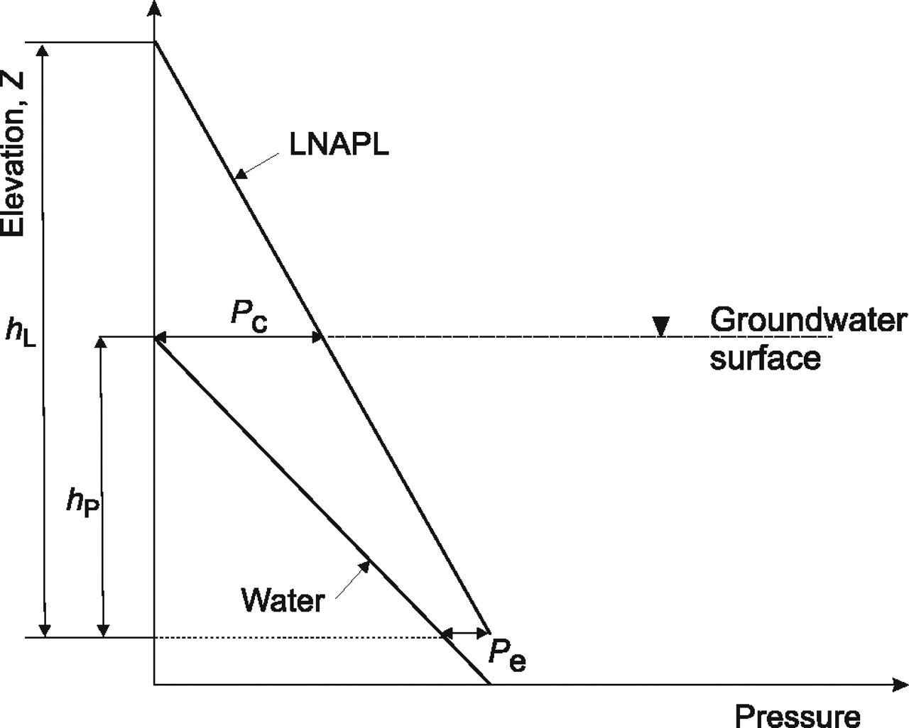 Characterization of lnapl in fractured rock quarterly journal of view largedownload slide fandeluxe Image collections