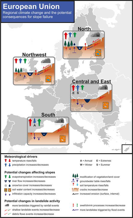 European Union regional climate change and the potential consequences for slope failure.