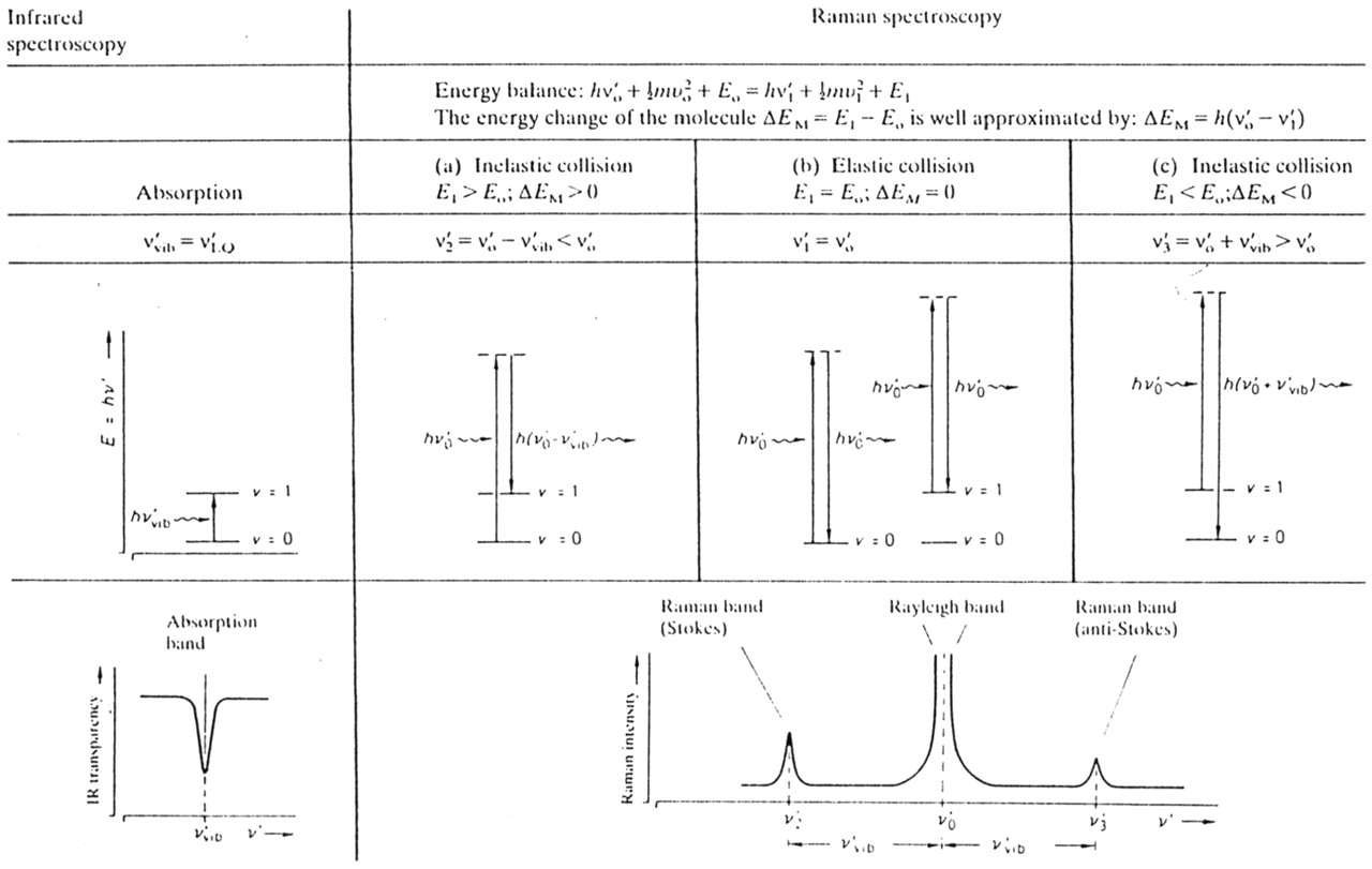 X Ray And Vibrational Spectroscopy Of Sulfate In Earth Materials Bat Detector No3 Schematic View Largedownload Slide