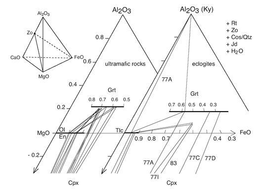 Epidote Minerals In High Pt Metamorphic Terranes Subduction Zone