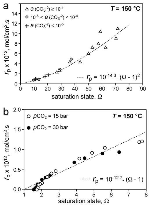 Mineral solubility and aqueous speciation under hydrothermal comparison of magnesite growth rates measured at 150 c on identical magnesite synthetic single crystals fandeluxe Images