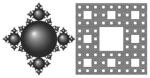 Deterministic example of a combined surface fractal (left) and mass fractal (right). The three-level Sierpinski carpet at the right is composed of particles shaped like those on the left.