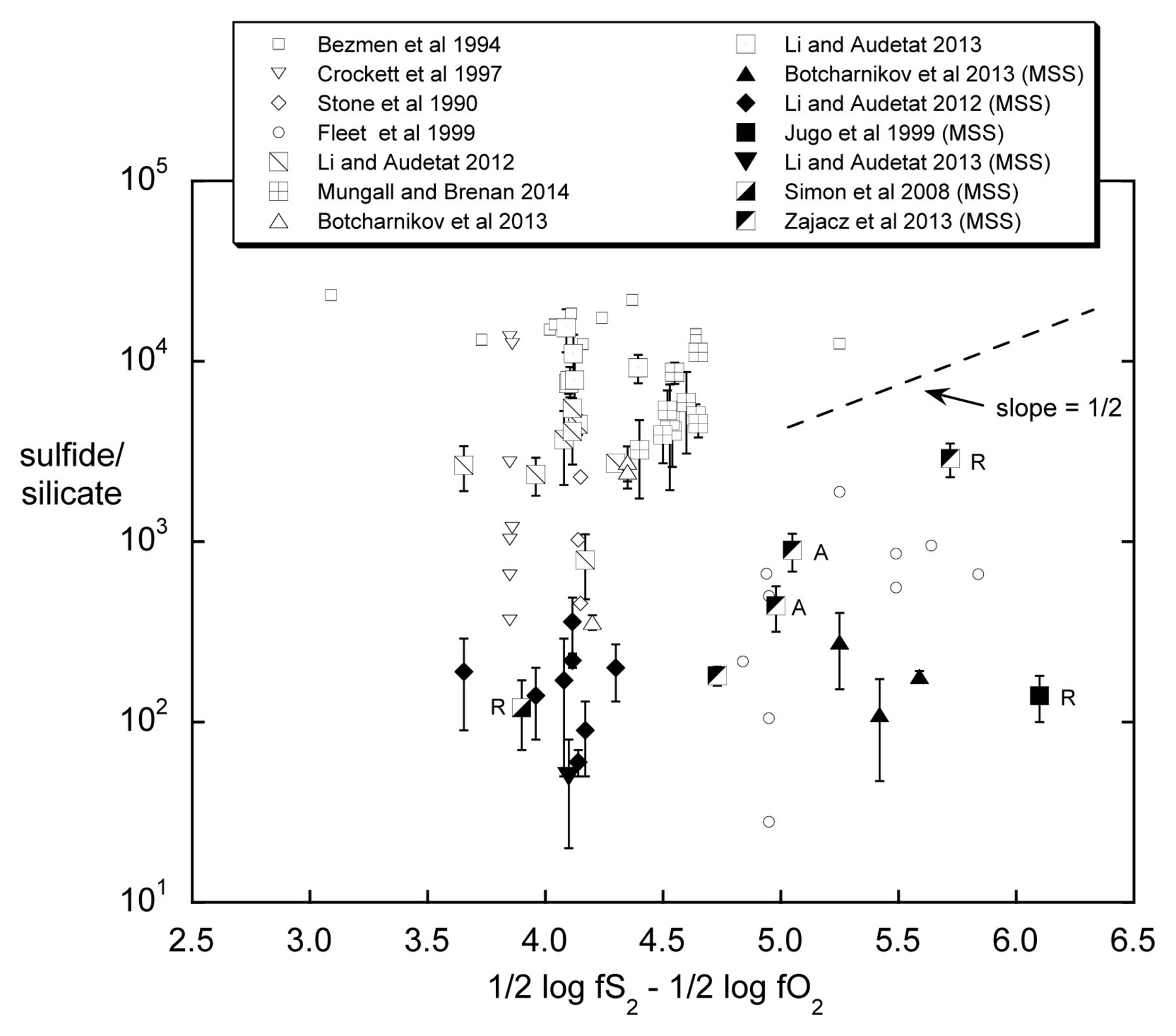 Experimental Results On Fractionation Of The Highly Siderophile Gnoringopticalsensor Sensorcircuit Circuit Diagram Seekiccom View Largedownload Slide