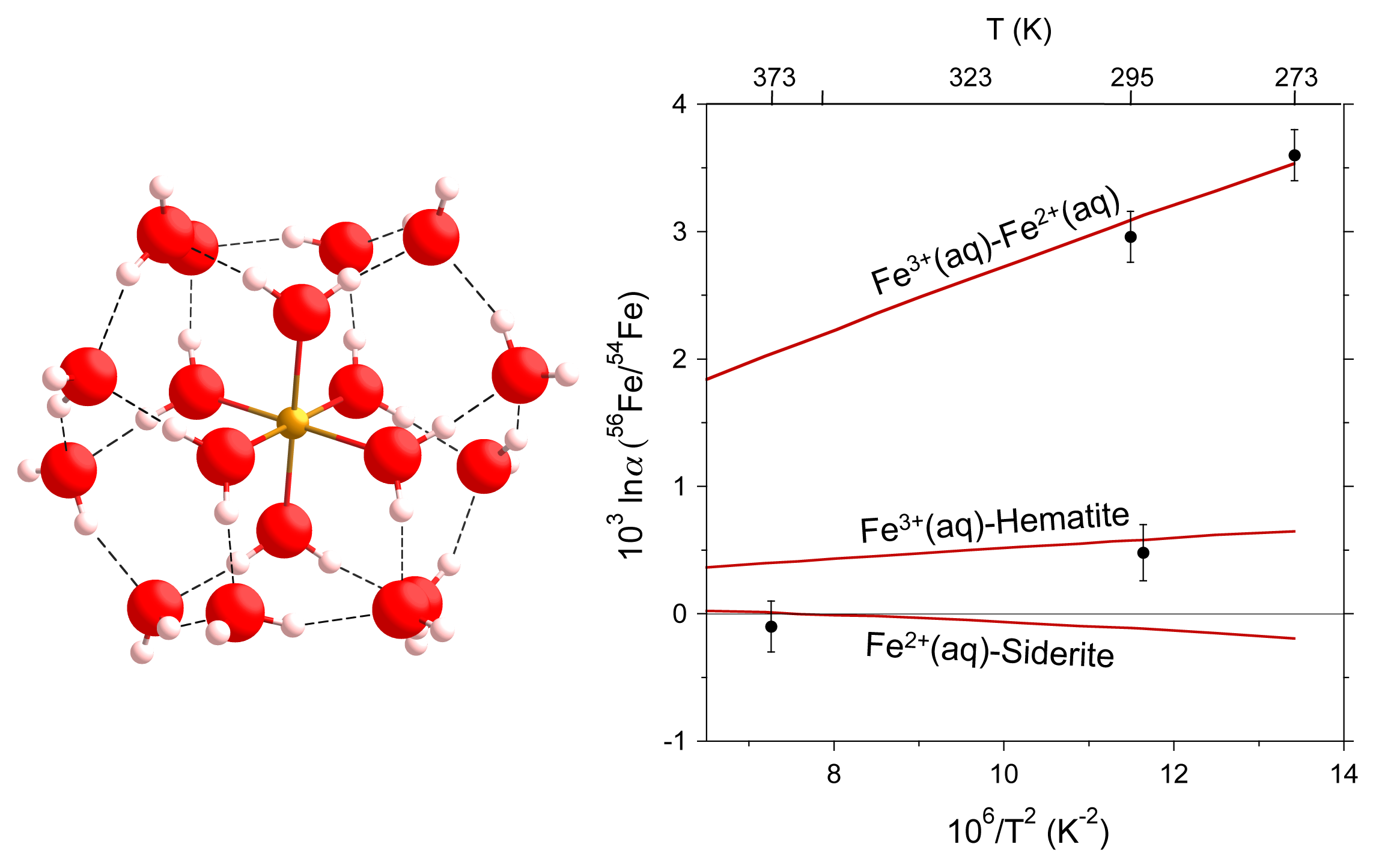 Equilibrium Fractionation Of Non Traditional Isotopes A Molecular