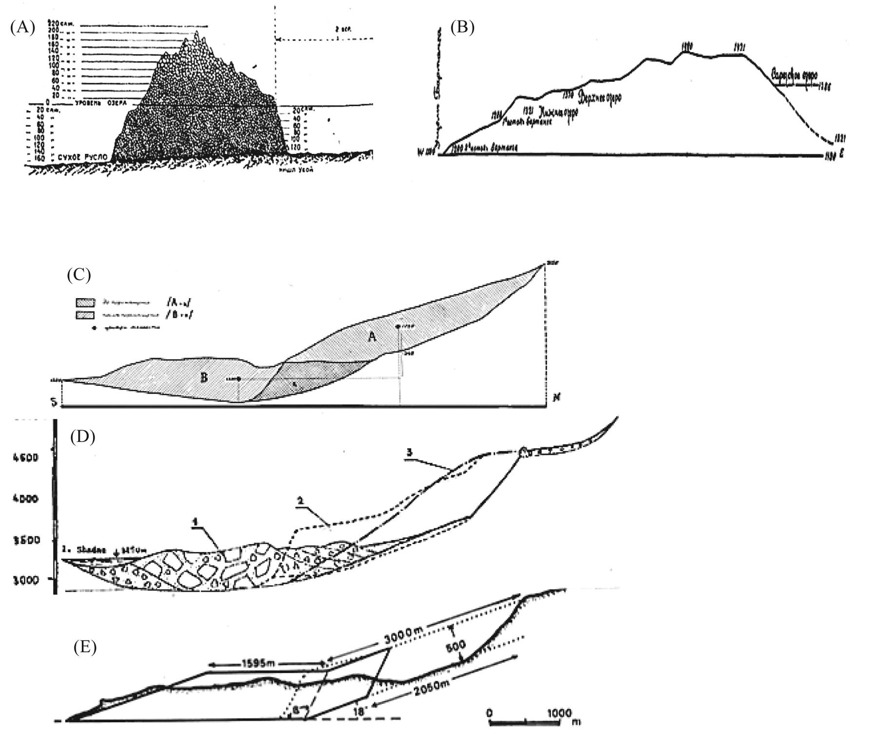 Sarez Pamir Earthquake And Landslide Of 18 February 1911 Drawing Force Diagrams Worksheet Answers Furthermore Rock Cycle View Largedownload Slide