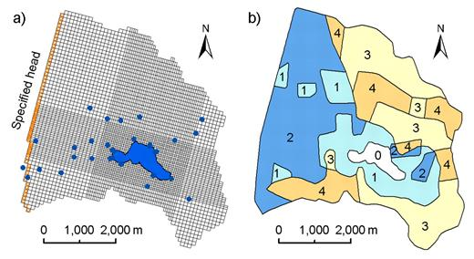 Numerical setup of the groundwater flow model: (a) model boundary conditions north, east, and south of the lake are no flow and west of the lake is a specified head boundary condition; observation heads are marked with blue dots; (b) recharge zones 1 to 4, where Zone 1 is coniferous forest with an unsaturated zone <5 m, Zone 2 has grass cover with an unsaturated zone <5 m, Zone 3 has forest cover with an unsaturated zone >5 m, Zone 4 has grass cover with an unsaturated zone >5 m, and Zone 0 is Lake Hampen.