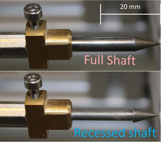 The continuous-shaft cone (top) vs. recessed-shaft cone (bottom). Radius of the cone base is 2.5 mm, and the semi-angle in the figure is 15°. The recessed shaft radius is 1.9 mm. Cones with a 30° semi-angle were also tested.