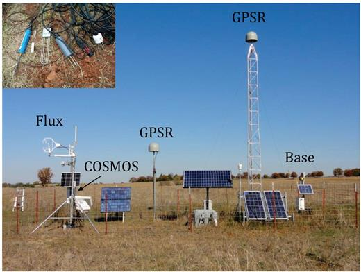 The instrumentation at Site A (central station). A flux station is to the left with the COSMOS station immediately behind. Two GPSRs are featured at 2.5 and 5 m. To the far right is the sensor base station.