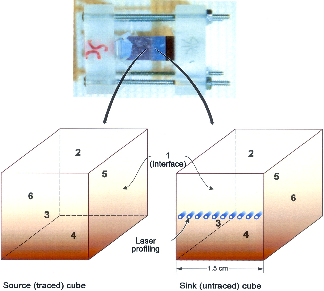 Characterizing Unsaturated Diffusion In Porous Tuff Gravel Vadose 587 Block Signal Wiring Diagram View Largedownload Slide