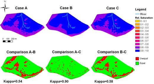 Maps of the relative saturation (upper) for Cases A, B, and C and the result of the comparison among them (lower) for a time step where the kappa values indicated good agreement (10 February). Cases A and C had a grid element length of 25 m and Case B had element lengths of 100 m; Case A used soil properties, while Cases B and C used upscaled soil properties.