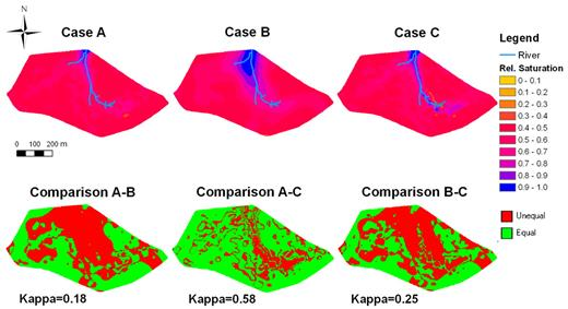 Map of the relative saturation (upper) for Cases A, B, and C and the result of the comparison among them (lower) for a time step where the kappa values indicated poor agreement (1 May). Cases A and C had a grid element length of 25 m and Case B had element lengths of 100 m; Case A used soil properties, while Cases B and C used upscaled soil properties.