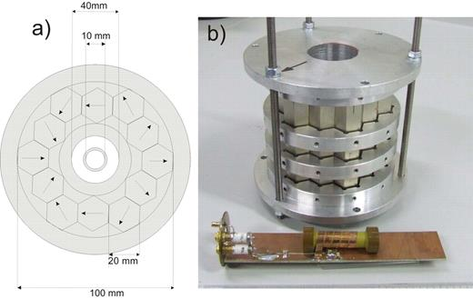 Setup of the Halbach magnet: (a) a Halbach ring from hexagonal magnet blocks with the positions of the blocks and the dimensions of the components; and (b) the magnet and the coil used for the measurements.