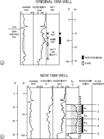 North america and the united kingdom petroleum provinces of the a gamma ray and resistivity logs of an original field well 1956 fandeluxe Image collections