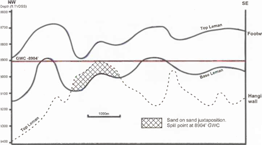 Southern north sea gas fields united kingdom oil and gas fields fault juxtaposition diagram along the southwestern bounding fault ccuart Choice Image