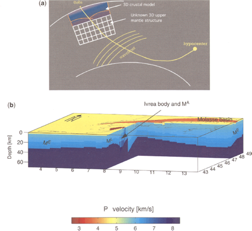 Lithosphere Structure And Tectonic Evolution Of The Alpine Arcnew