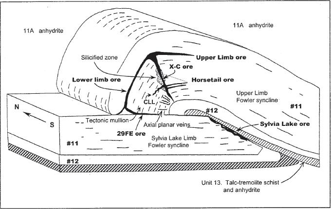 Proterozoic Iron and Zinc Deposits of the Adirondack