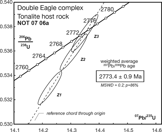 Nickel Copper Pge The Challenge Of Finding New Mineral