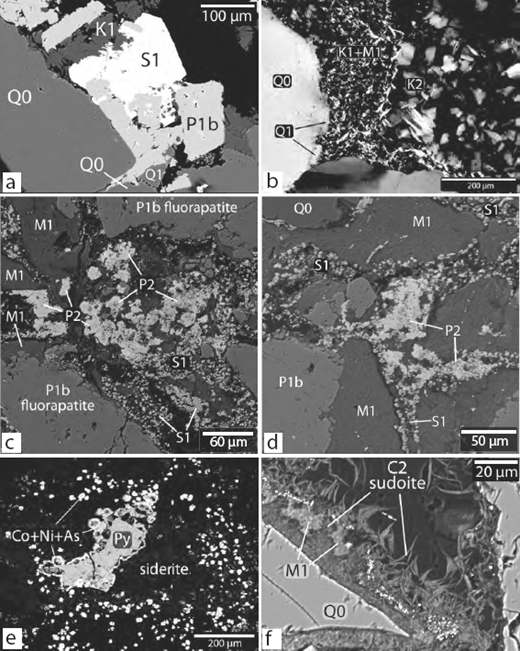 Uranium | The Challenge of Finding New Mineral