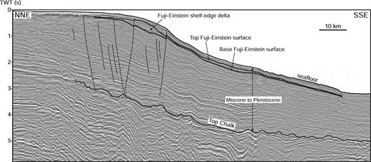 Large-scale cross section between Fuji and Einstein Channels (see Figure 2 for location). Seismic data courtesy of CGG Veritas.