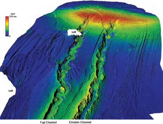 Three-dimensional view of top Fuji–Einstein surface, colored with thickness of the Fuji–Einstein system.