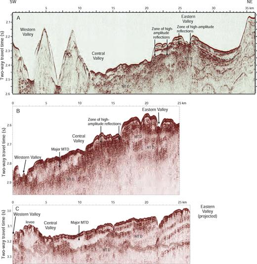 A series of 40 cu. in. airgun seismic cross sections of Northeast Fan. For locations, see Figure 4. MTD = mass-transport deposit.