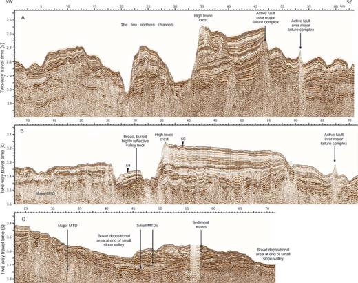 Detailed GI-gun seismic cross sections of Hopedale Fan. For locations, see Figures 11 and 13. Also shows location of cores 59 and 60.