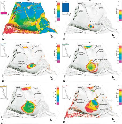 """Isochore maps. A) Series 10 draped on Horizon 20 shows gradual thickening updip into coeval shelf-margin deltaics. B) Series 20 shows gradual thinning from a thick coincident with the center of Basin IV. C) Series 30 shows an isochore thick coincident with """"low-relief"""" ponded aprons centered in basins II and IV. D) Series 40 shows the updip shift of depocenter associated with a perched apron in Basin II and a tabular planform associated with a """"low-relief"""" ponded apron centered in Basins IV. E) Series 50/60 shows a further updip shift of depocenter associated with a perched apron in Basin II and a tabular planform associated with a """"high-relief"""" ponded apron where the western channel enters Basin IV. F) Series 70 shows a further updip shift of depocenter associated with a perched apron in Basin II and a tabular planform associated with a """"high-relief"""" ponded apron where the western channel enters Basin IV."""