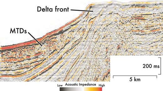 Shelf-margin delta in the upper reaches of Basin I.