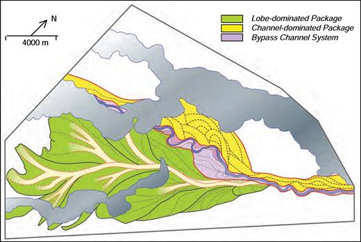 Map of primary stratigraphic elements constituting the apron. The apron consists of three laterally stacked packages listed, in ascending stratigraphic order, a lobe-dominated package (green), a channel-dominated package (yellow), and a bypass-channel system (magenta). Amplitudes display bright divergent patterns in the lobe-dominated package, bright arcuate patterns then the channel-dominated package, and sinuous dims in the bypass-channel systems. Areas where the base horizon has been erosionally modified by overlying channel–levee systems are shaded gray. Areas where the apron is thin (less then 10 ms), and mud-rich (based on extremely dim amplitudes) are shaded white.