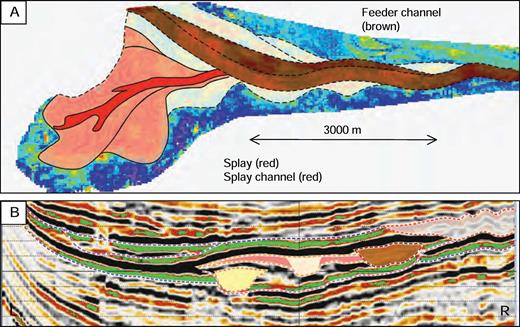 A) Event is interpreted as a splay lateral to the main feeder channel. Feeder channel is shaded brown, flanking crevasse splay and channel is shaded red, and underlying lobe channel is shaded yellow. Crevasse channel extends from margin of feeder channel and dissects splay. B) Seismic cross section interpreted.