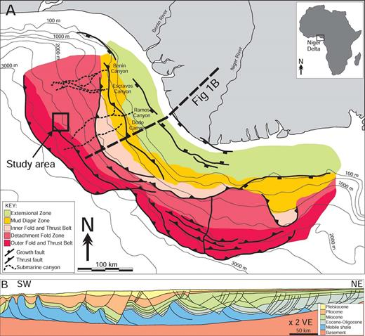 A) Location of the 3D seismic survey described in this paper. The survey is located at the boundary between the detachment fold belt and the outer fold and thrust belt. Structural zonation of the offshore Niger Delta is modified after Corredor et al. (2005), and the positions of the submarine canyons are modified from Deptuck et al. (2007). B) (Modified from Haack et al., 2000) a cross section through the western Niger Delta. The up-dip extensional domain passes into one of down-dip compression where this study is located. The system of linked extension–compression occurs above a detachment layer of overpressured shales. C) A seabed dip attribute map of the seafloor of the study area, with several key features identified which are referred to later in the paper.