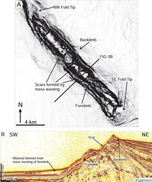 Seafloor dip map showing extensive mass wasting and degradation of the Aga fold forelimb, visible in Part A. Part B shows a representative seismic line though one of the prominent scars and shows material derived from mass wasting interbedded with the pelagic drape in the footwall.