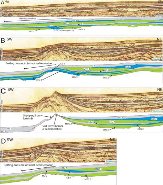 Series of seismic profiles across the upper growth sequence in the hanging-wall of the Aga fold. For line locations, see Figure 4. Each seismic profile is accompanied by an interpretation which shows the seismic stratigraphic units described in this paper and shows the links to the relevant figures which show isochron maps of each unit. Part A shows a profile oriented parallel to the strike of the Aga fold showing an overall northwest-dipping slope. Profiles B, C, and D show a series of profiles across the northwest fold tip, the central area of the fold, and the southeast fold tip, respectively. At the lateral fold tips (profiles B and D), the fold relief is not sufficient to block sedimentation, resulting in overlap by the various seismic stratigraphic units. At the central area (profile C), the increased fold relief results in onlap and confinement of sedimentation in the hangingwall.