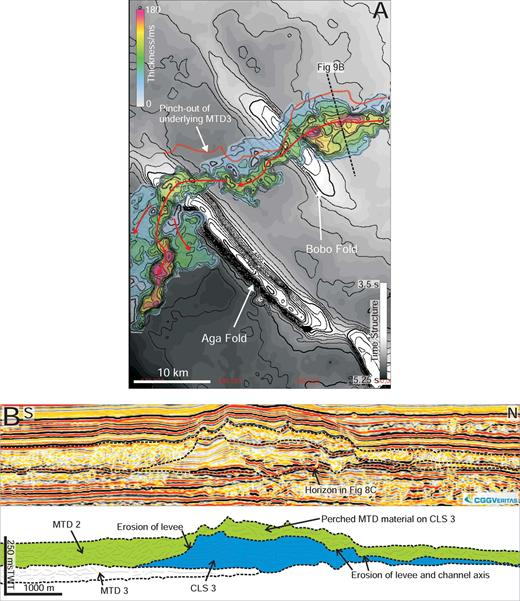 "A) Isochron map of CLS 3, which has been extensively modified by erosion caused by the overlying MTD 2. Erosion by MTD 2 has resulted in removal of significant volumes of levee material and also formation of positive relief caused by ""perched"" MTD material on top of CLS 3; this can be seen clearly in Part B. C) An amplitude map of the base CLS 3 surface. The highly sinuous nature of the channel can be seen as well as the change in depositional style of the earliest channel deposits upon crossing into the footwall."