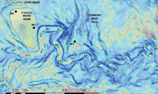 Uppermost sector of Adria Channel; numbers along the thalweg show the position of topographic sections analyzed in Figure 7. Note the ponded microbasin with high values of seismic amplitude (orange-yellow), located downslope of the main slope break. The line drawing emphasizes the sediment waves generated by flow stripping from outer bends of the Adria Channel. W1, W2, and W3 show locations of the wells.