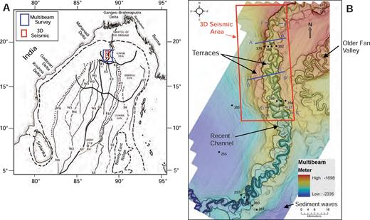A) Location of the study area in the upper Bengal Fan, slightly modified from Curray et al. (2003). Area of the study is boxed. Heavy dashed line is shelf edge and bathymetric highs. Dotted line is the most recently active fan. AV is the most recently active one of all the channels, E6, E5, E4, and W6 to W1. Light dashed lines indicate less certain channels. B) Multibeam bathymetry map of the upper Bengal Fan study area. The area covered by 3D seismic grid is boxed. The most recent highly sinuous channel in the upper Bengal Fan valley and examples of flanking terraces and sediment waves are labeled. Locations of seismic lines shown in Figs. 2, 6A, 6B, 7A, 7B, 7C, 8A, 8B, 9A, and 9B and of piston cores shown in Fig. 5 are indicated. Looking downstream, to the left (east) of the fan valley of the present study, is shown part of an older fan valley.