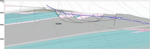 Cross-section through the Brent reservoir along the BA05 S1 well path (in blue). After Addis et al. (2001). © 2001, Society of Petroleum Engineers. Reproduced with permission of SPE. Further reproduction prohibited without permission.