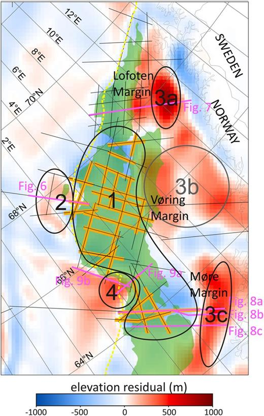 Elevation residual along the mid-Norwegian margin with extent of the shallow volcanics (green shading) and the seismically imaged lower crustal bodies (orange lines). Location of refraction seismic profiles shown in Figures 6–9 are marked. Dashed yellow line marks the COB, and black lines the location of refraction seismic profiles.