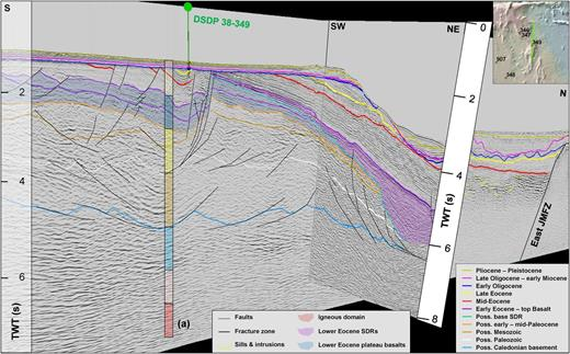 Type section showing sedimentary basins below the Cenozoic succession and the seismic refraction velocity interval interpretation intersection (a) (Table 3). The SDR sequence (purple) is interpreted to overlie a thick basalt sequence (blue) that is likely to be equivalent to the plateau basalts exposed on East Greenland. The east–west line is courtesy of Spectrum ASA, and the north–south line is courtesy of NPD.