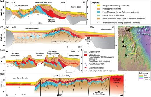 JMMC tectonostratigraphic type sections that are based on seismic reflection and refraction data interpretations, tied to shallow borehole data only. Possible Palaeozoic–Mesozoic formations of the JMMC are inferred from the structural and stratigraphic setting in comparison to the East Greenland analogue areas (Hamann et al. 2005). Seismic velocity models from refraction data are consistent with interpretation. Modified from Peron-Pinvidic et al. (2012a, b) and Blischke et al. (2014b. The volcanic margin is clear (see the sections in a–c) along the eastern flank of the microcontinent. The magmatic anomaly poor western margin that was formed during the second break-up (d) appears as a sharp boundary along the western margin of the microcontinent.