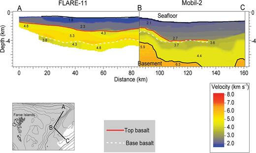 Comparison of P-wave velocity models of lines FLARE-11 and Mobil-2. Annotated velocities are given in km s−1. The map in the lower left-hand corner shows the location of the composite profile. The shaded area shows the basalt cover.
