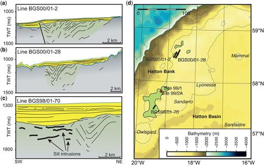 (a)–(c) Interpretations of the seismic lines BGS00/01-2, BGS00/01-28 and BGS98/01-70 situated on the Hatton margin that cross basalt-free windows (modified from Hitchen 2004). Green indicates areas where Cretaceous sedimentary rocks are proven or inferred; the dark grey shaded area is basalt cover; light grey may be either basement or sediment; and thick black lines are strong reflections, possibly representing sill intrusions. (d) Map of the Hatton Bank showing the location of the three BGS seismic lines, together with the BGS drill sites 99/1 and 99/2A. Green areas indicate the basalt-free windows on the Hatton Bank where Cretaceous sedimentary rocks are proven or inferred. Names in italic represent central igneous complexes. Less than 50 km NE of Mammal, just outside the map, oil slicks are observed that are likely to be the result of natural oil seepage (Hitchen 2004).