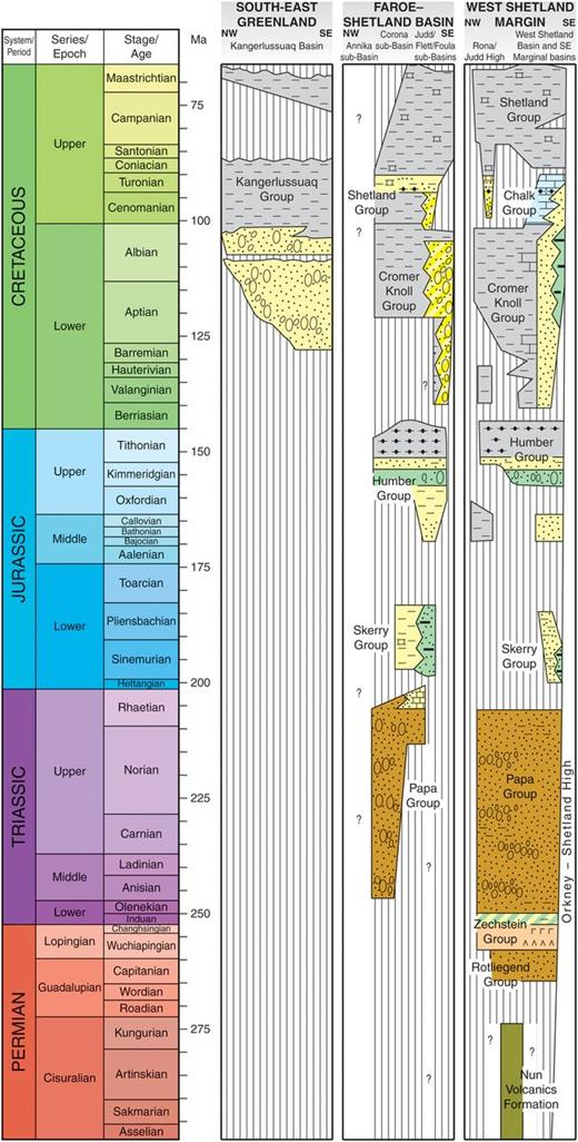 Regional stratigraphic correlation panel showing the generalized Permian–Cretaceous succession preserved in the SE Greenland–Faroe–Shetland region. See Figure 5 for the key to colours and symbols. Correlation based on the compilation of Stoker et al. (2014). Timescale based on Gradstein et al. (2012).